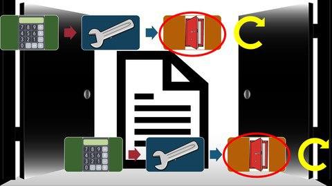 Financial Accounting – Closing Process